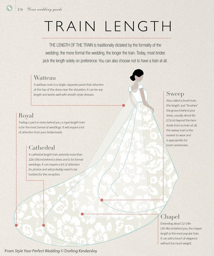 wedding gown trains