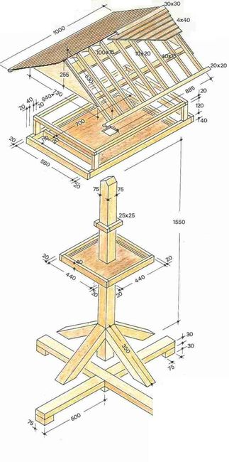 bauplan f r ein vogelfutterhaus free bird feeder plan vogelhaus futterhaus pinterest. Black Bedroom Furniture Sets. Home Design Ideas