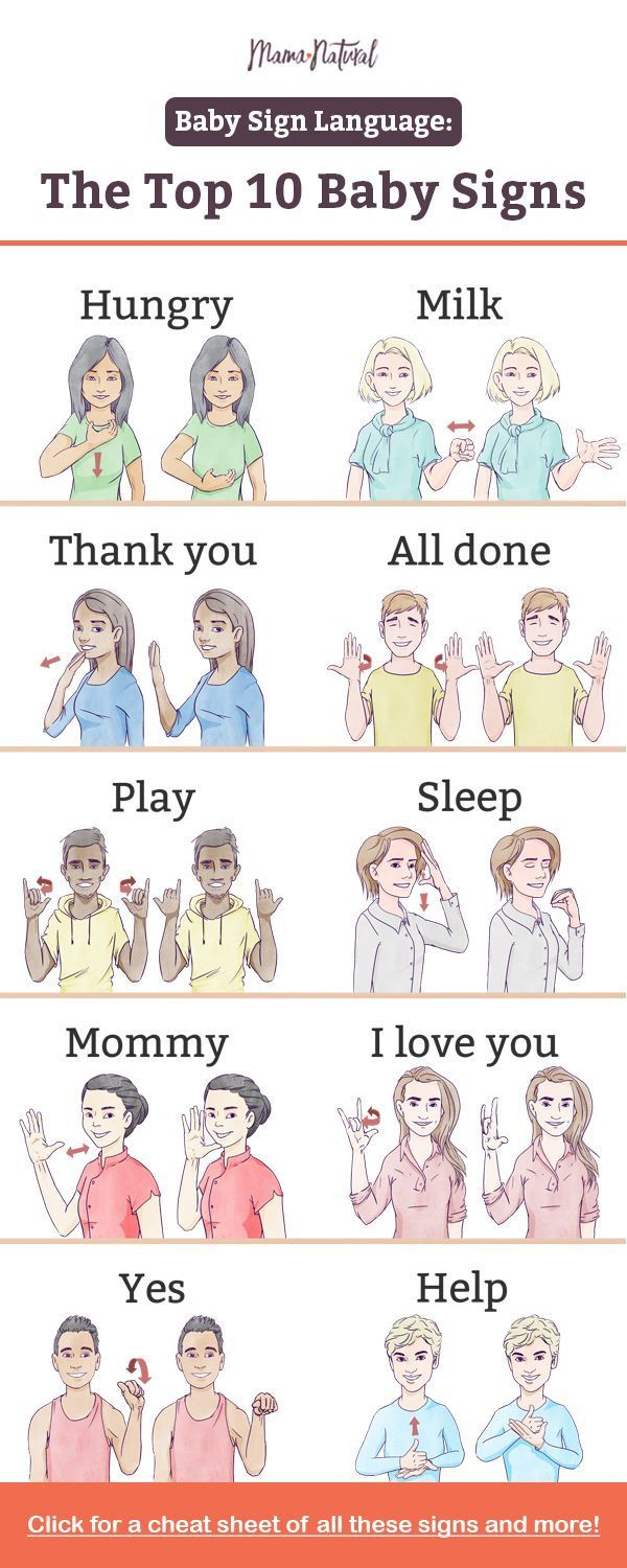 Sign language is a wonderful way to communicate with your baby before they are able to talk to you. Teach your baby these signs so that they can tell you their own needs. #signlanguage #communication