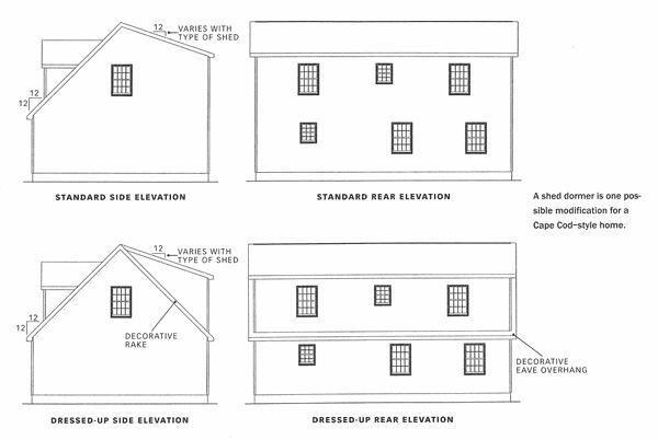Pin By Propos On Stuff To Buy Custom Modular Homes Modular Home Designs Modular Homes