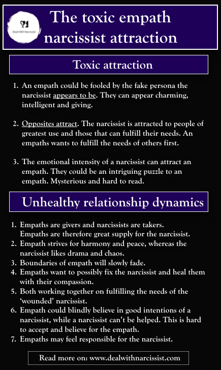 Toxic attraction empath narcissist