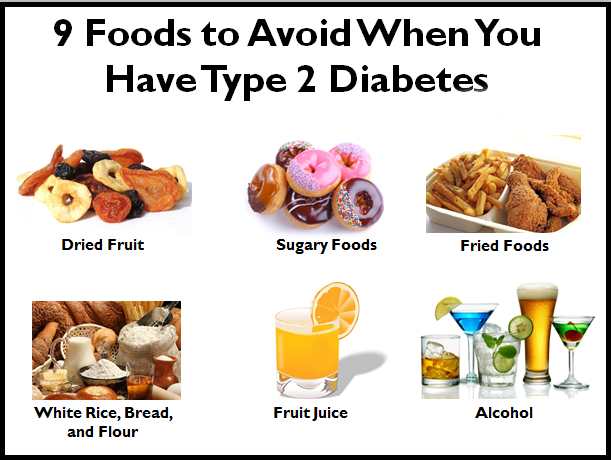 Type  Diabetes Foods To Avoid List