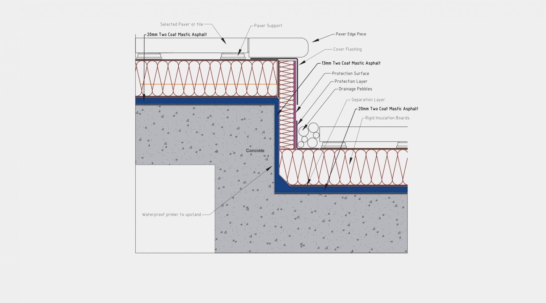 Image Result For Inverted Flat Roof Paver Architecture Details Roof Detail Flat Roof