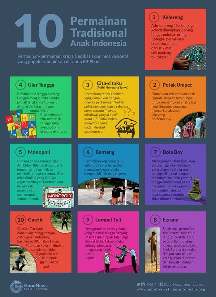 Permainan Tradisional Teaching resources, Indonesian
