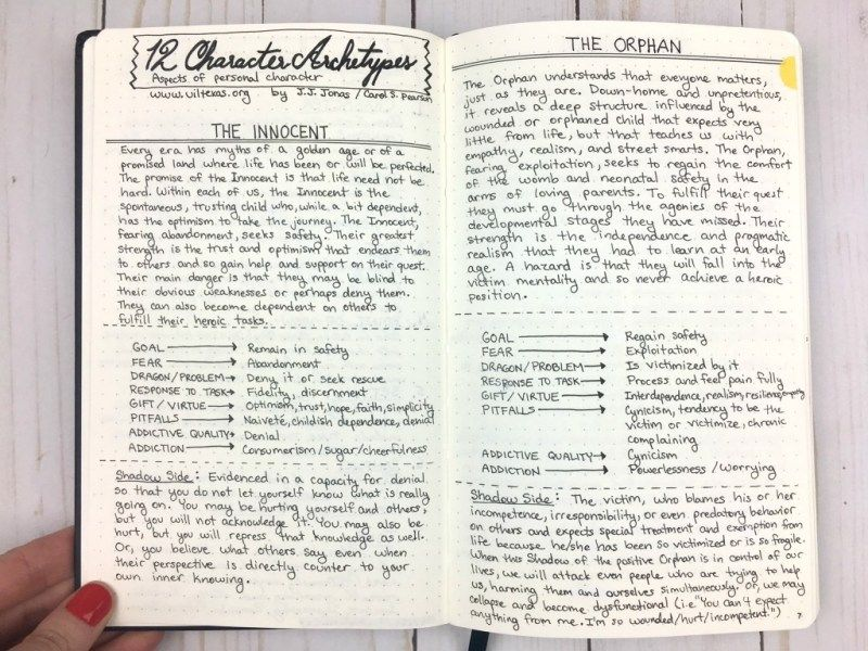 Inside My Writing Journal The Ultimate Study In Craft With