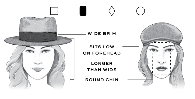 Size Guide Oblong Face Fashion Inspi Hat Fashion