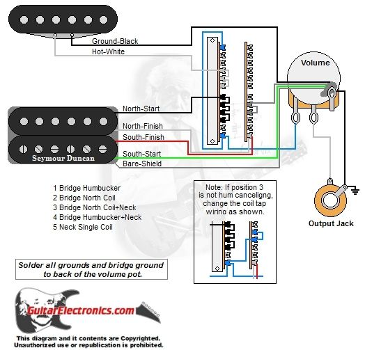 1 Humbucker 1 Single Coil 5 Way Lever Switch 1 Volume 01 Coil Single Volume