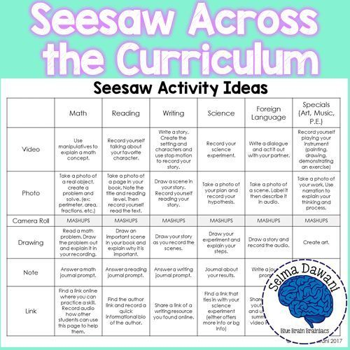 If you are not using the seesaw app in your classroom
