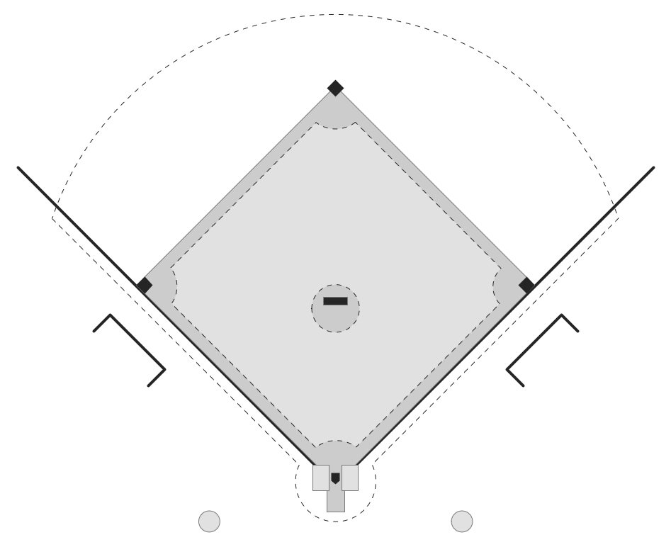 Baseball Field Template  Sport  Baseball    Baseball