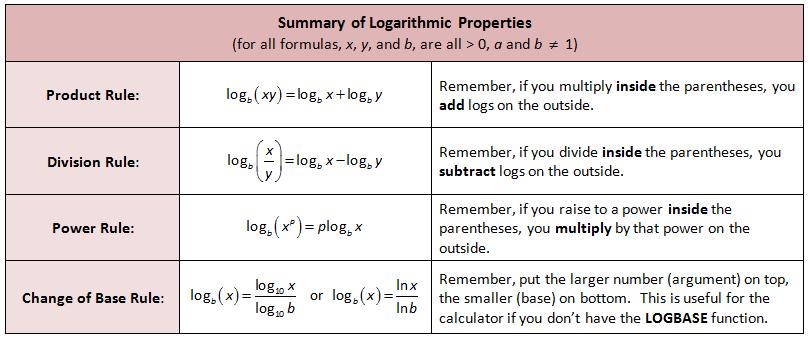 how to change log bases