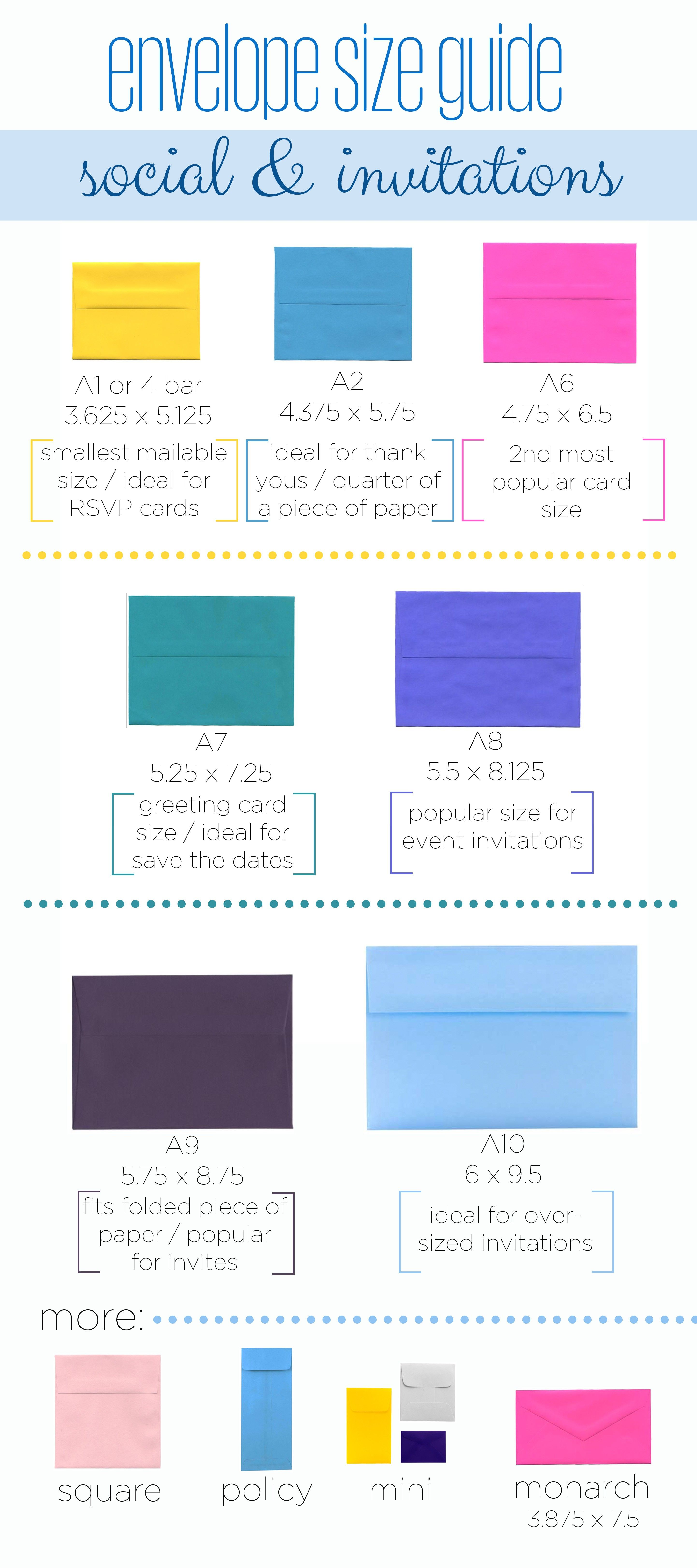 Envelope Size Chart  Help Understanding Envelope Sizes  Envelope