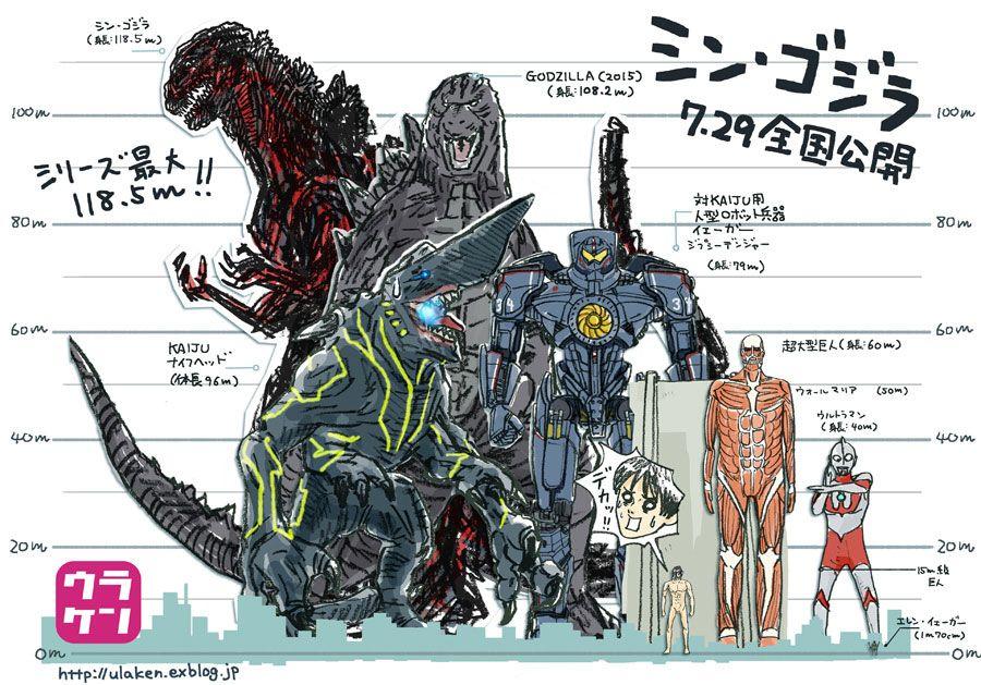 Pin by New Stoplook on godji Godzilla, Godzilla resurgence, Kaiju