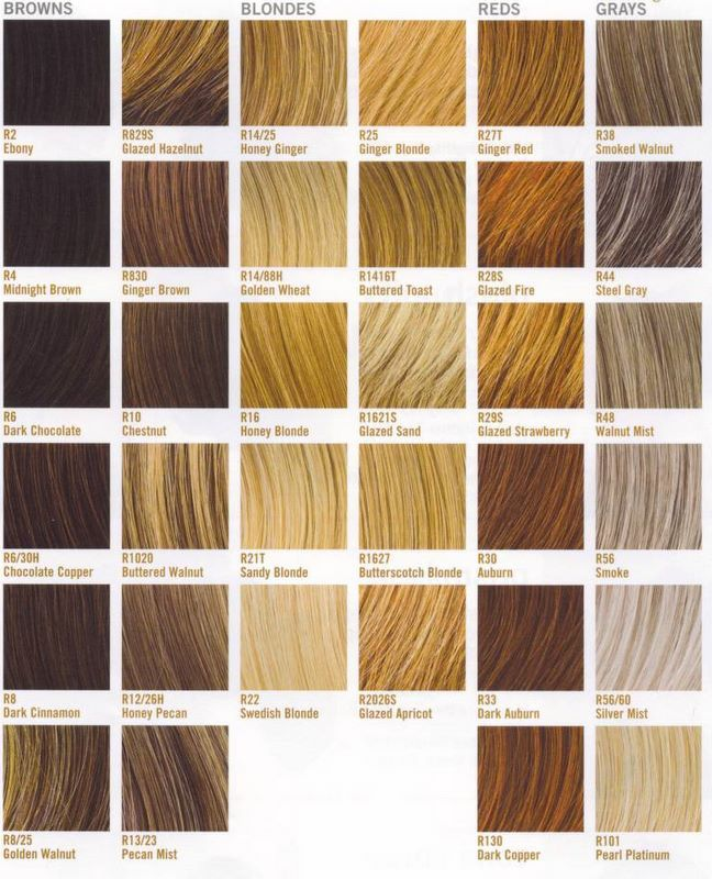 Information about Shades of Blonde Hair Color Names at dfemale.com ...