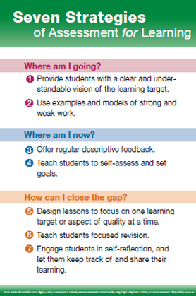 Picture  Assessment    Formative Assessment Strategies