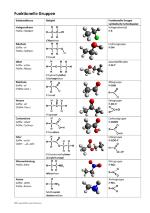 Funktionelle Gruppen - Organische Chemie – Chemie | Pinterest