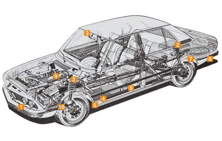 Bmw 528i E12 Schwachstellen Igelbild Bmw Classic Cars