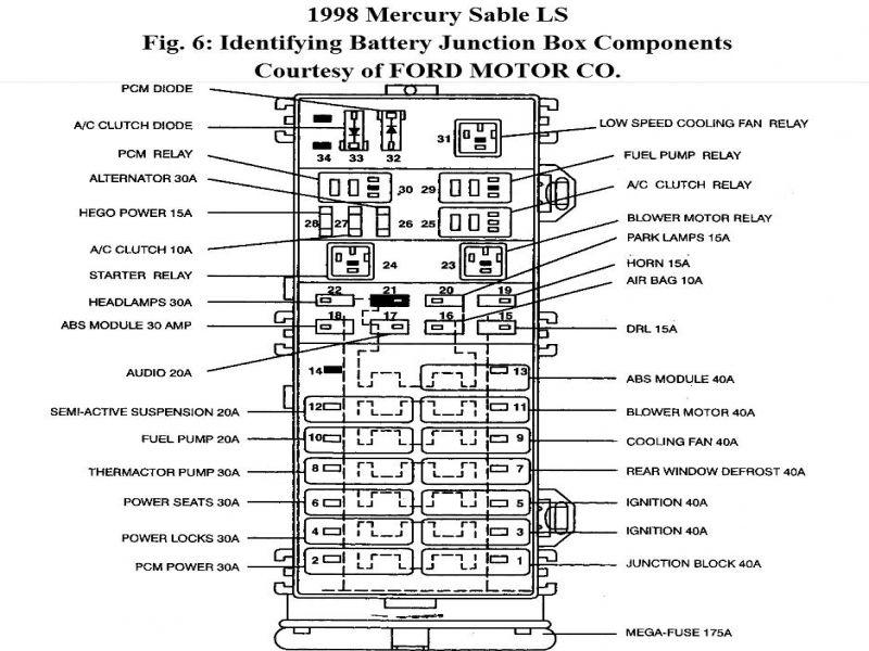 Mercury Sable Fuse Box | Mercury sable, Fuse box, Mercury | 1998 Mercury Fuse Diagram |  | Pinterest