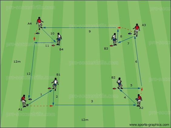 Soccer Drills Soccer Coaches 02 Soccer Soccer Drills Soccer Soccer Coaching
