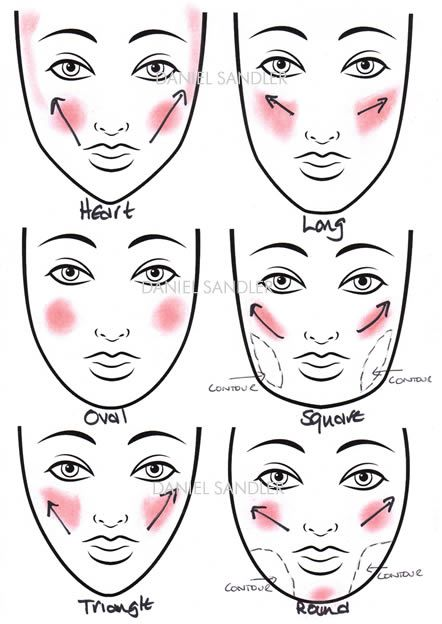 How To Apply Blush For Your Face Shape How To Apply Blush Blush Makeup Blusher Makeup