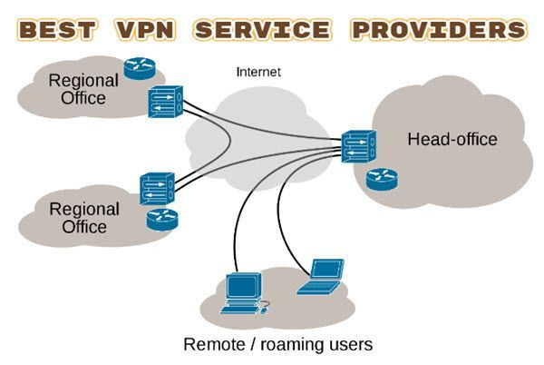What Is The Best Vpn Service Provider