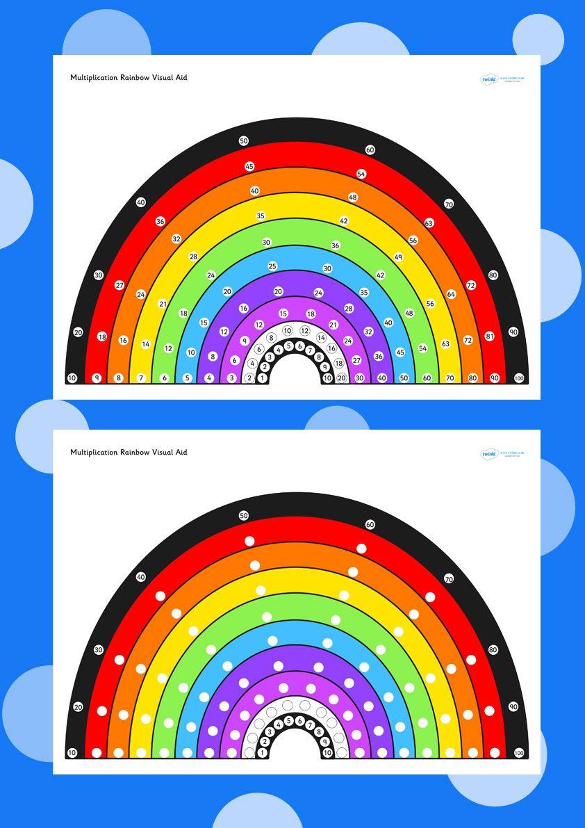 Multiplication Rainbow Visual Aid Multiplication Math Number Sense Math Classroom [ 1191 x 842 Pixel ]