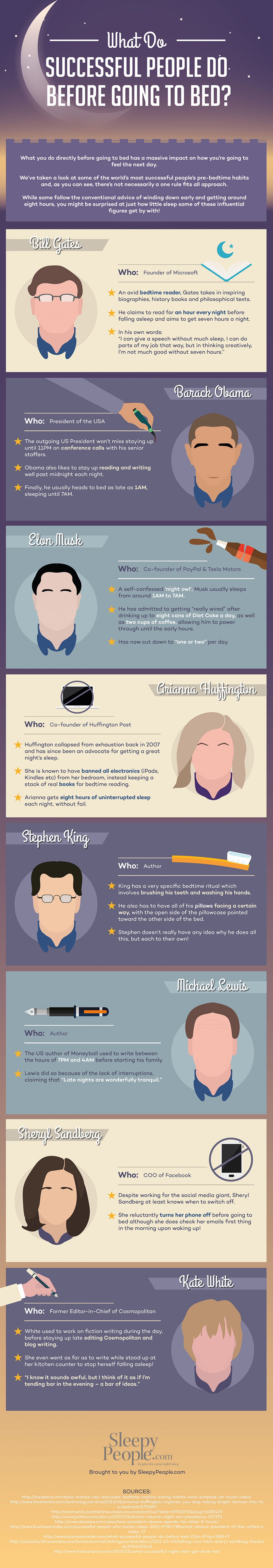What Do Successful People Do Before Going To Bed? #Infographic
