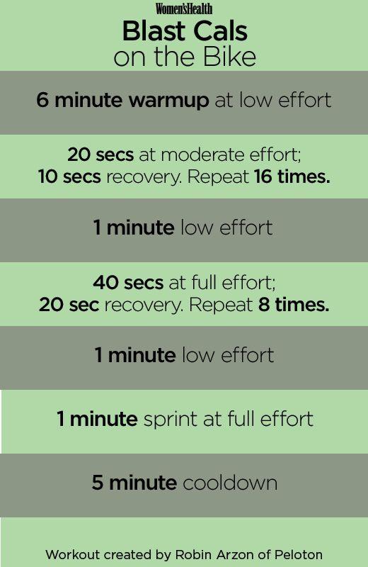 cum să pierzi greutatea cu peloton