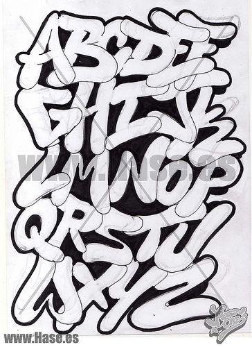 20 Tipos De Letras Para Dibujar Graffitis Y Goticas Graffiti Lettering Graffiti Alphabet Graffiti Lettering Fonts