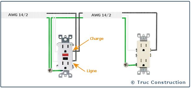 circuit de 120 volts 15 amp res sur une prise de courant ddft multi proctection lectricit. Black Bedroom Furniture Sets. Home Design Ideas