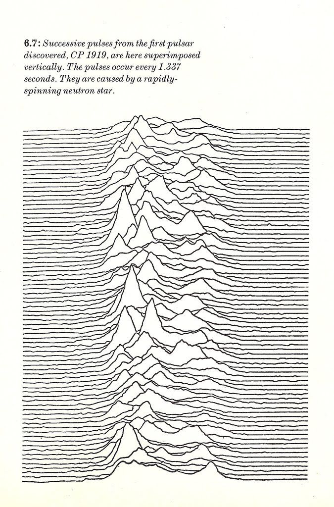 Pulsar Psr B1919 21 Joy Division Unknown Pleasures Joy