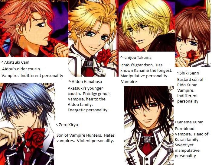 Vampire Knight Characters Vampire Knight Cast (Male