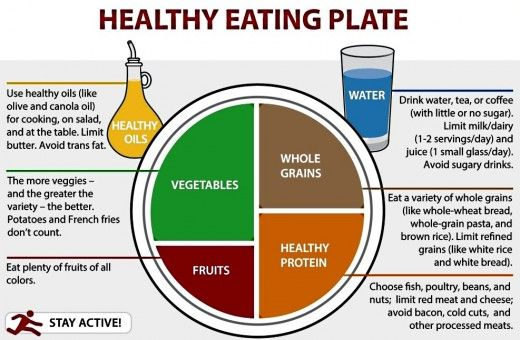 Myplate Food Guide Daily Servings Gastronomia Y Viajes