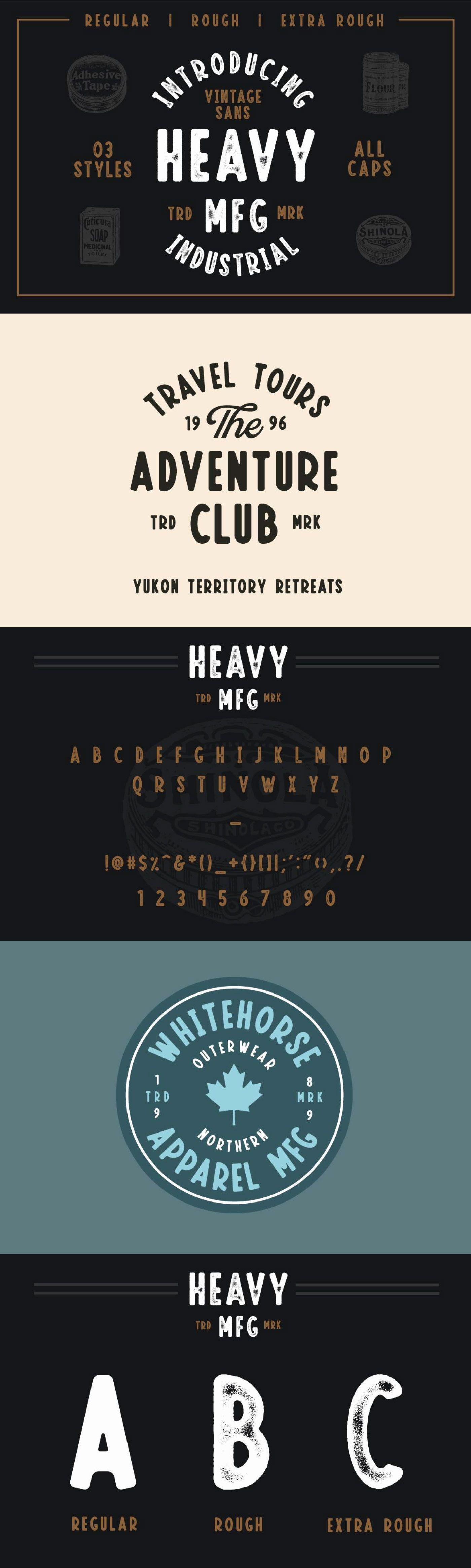 Heavy Mfg Free Vintage Sans Serif Pixel Surplus Resources For Creators Lettering Design Sans Serif Vintage Fonts
