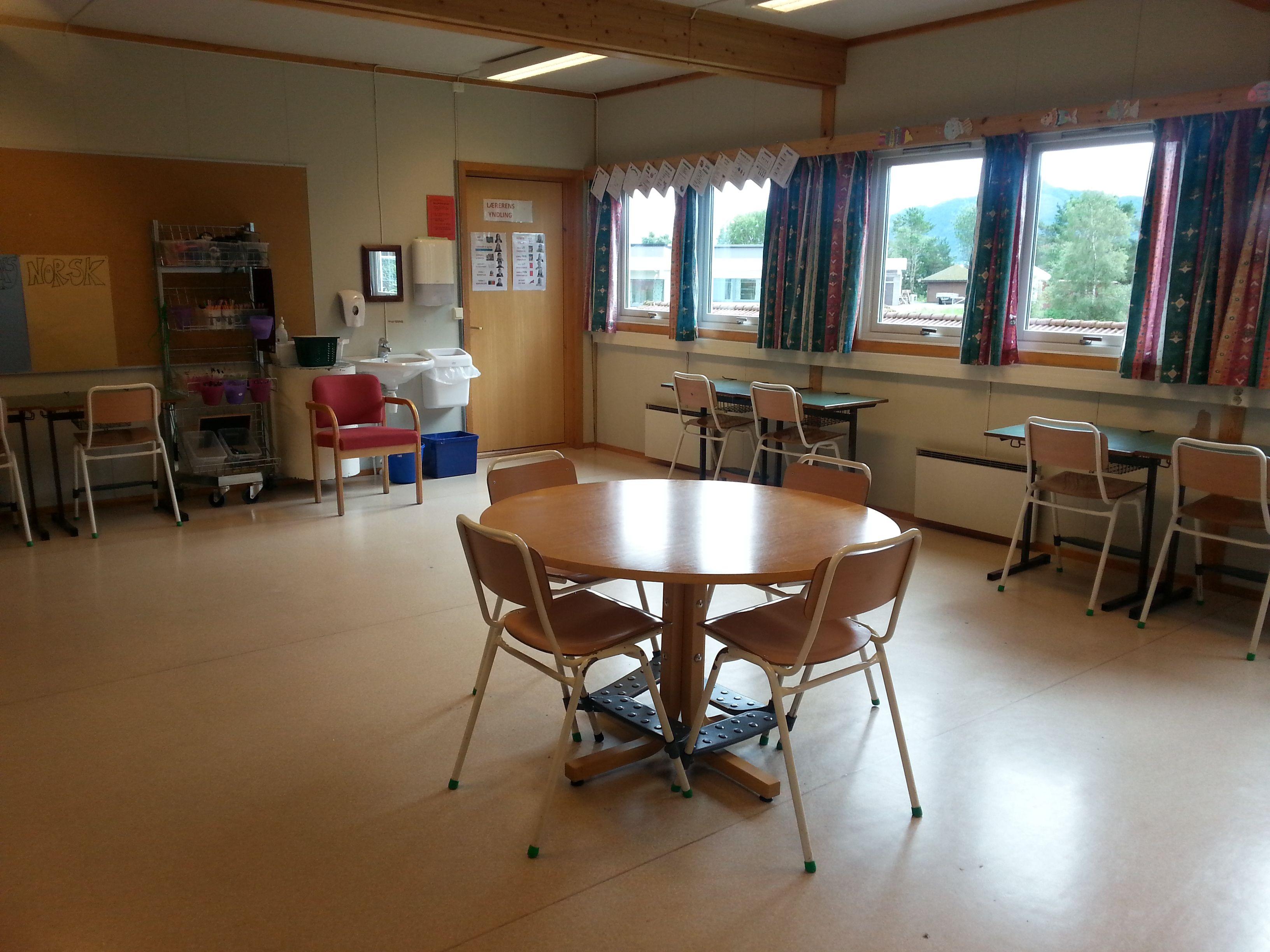 Hvordan innrede klasserommet | Iktipraksis.no