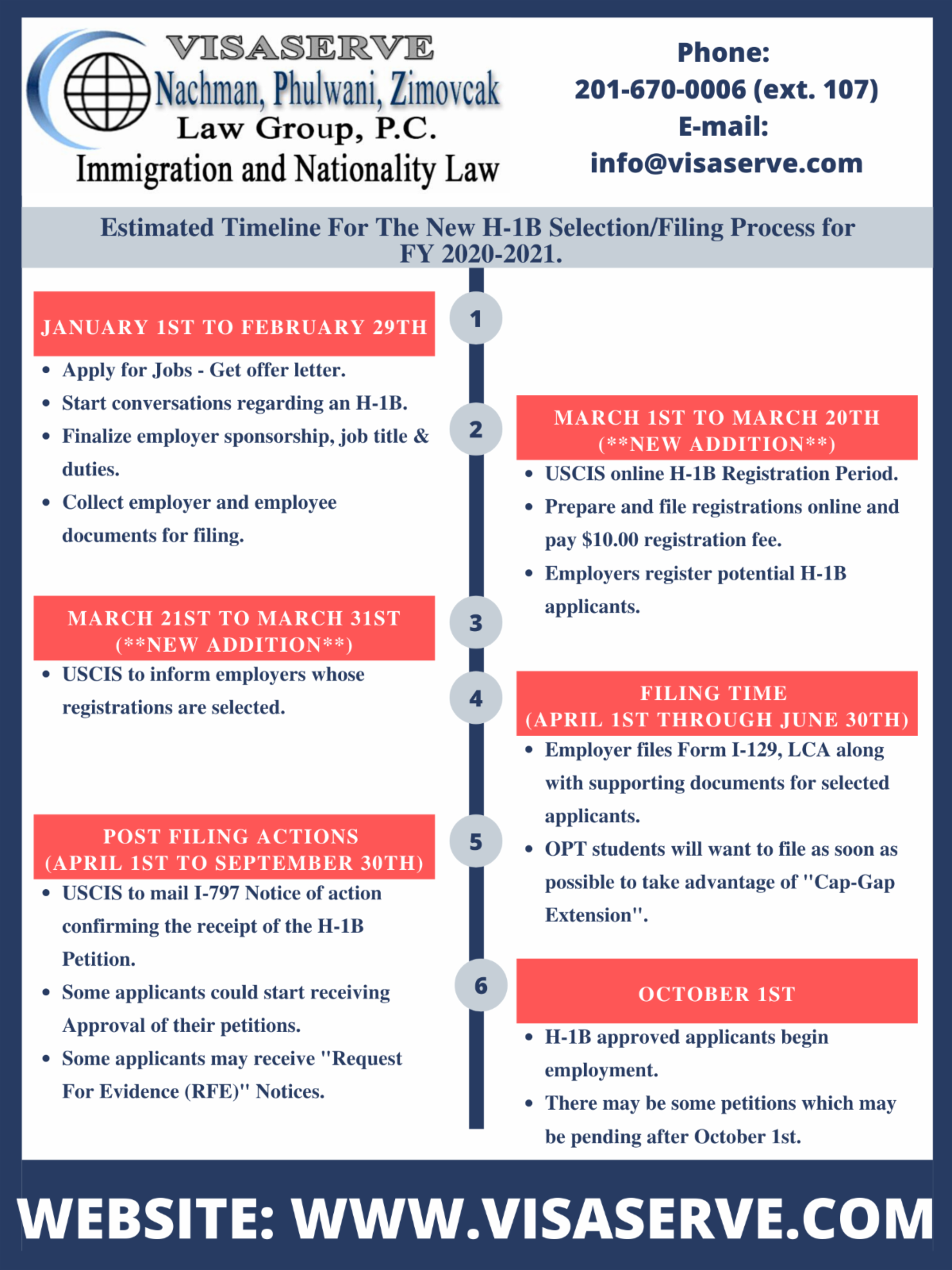 IMMIGRATION LAW (US AND CANADIAN) NEWS AND UPDATES NEW H