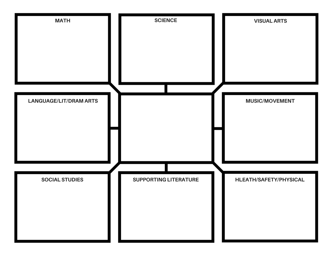 use this webbing template to brainstorm preschool units designed by