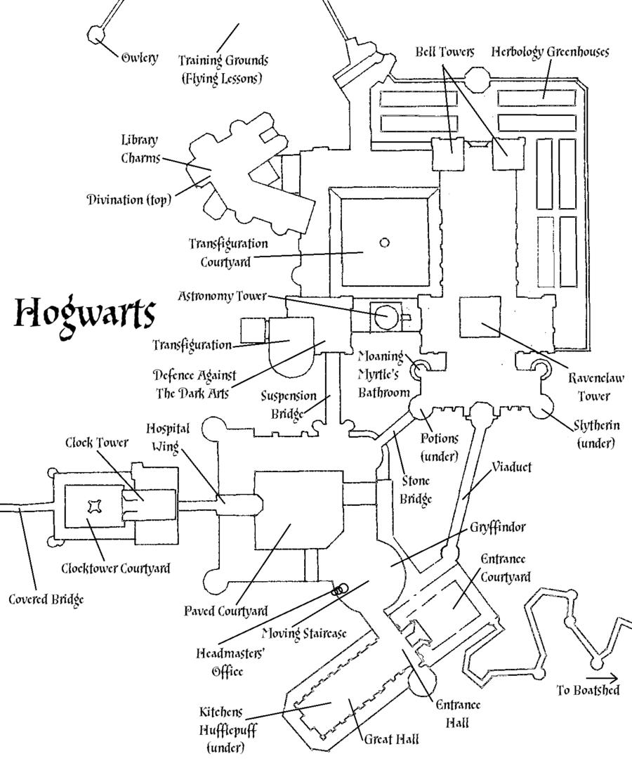 Diagram Of Hogwart Castle
