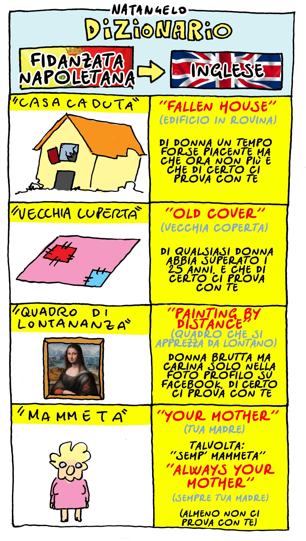Dizionario Fidanzata Napoletana Inglese Fidanzati Inglese