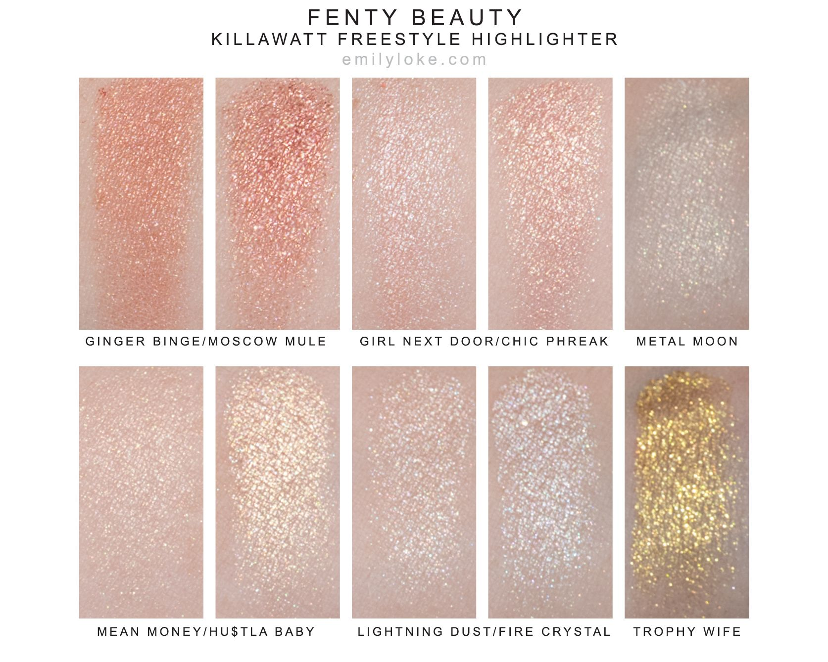 Fenty Beauty Killawatt Highlighter swatches | beauty blog ...