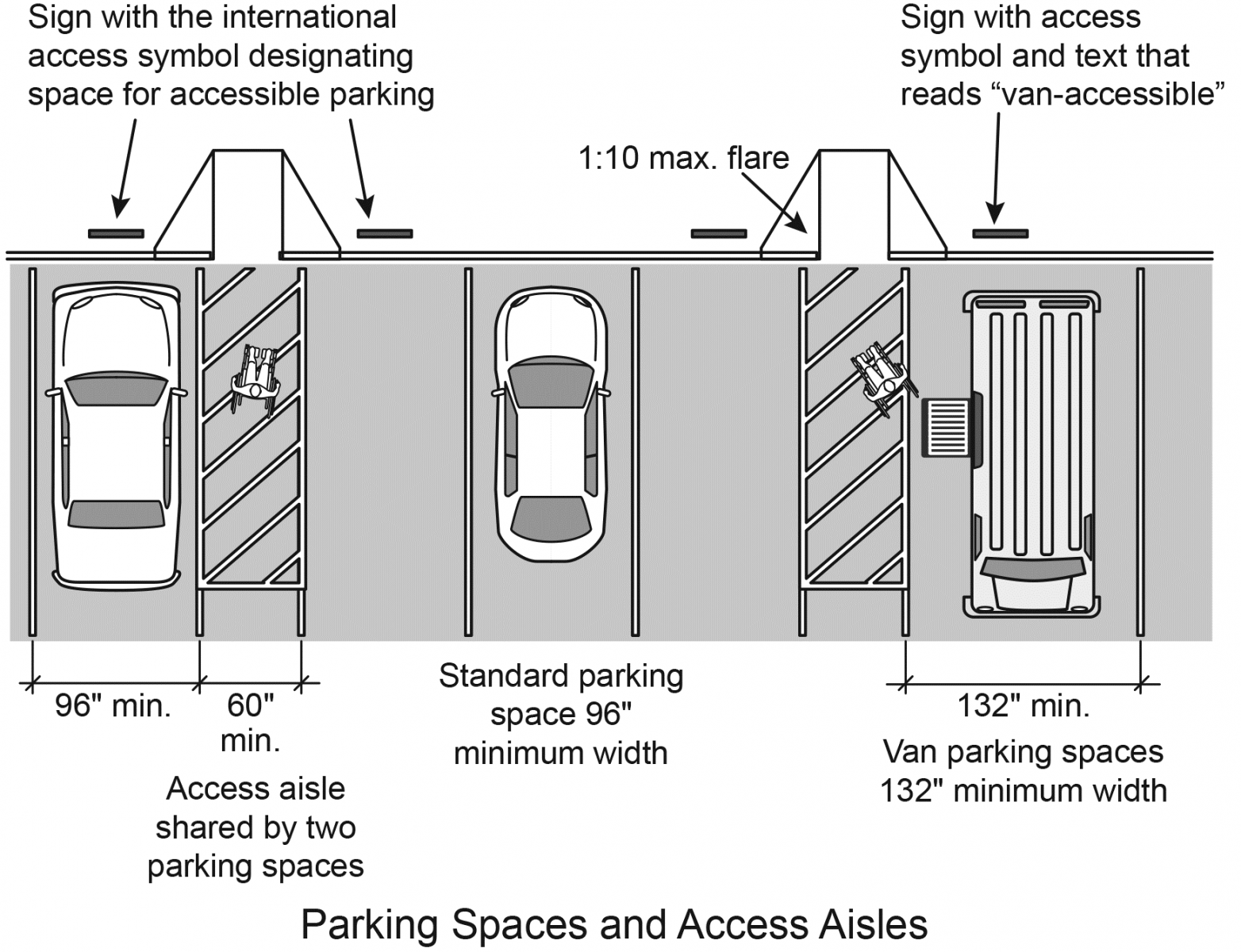 Handicap parking space dimension | S4. Some Ideas For ...
