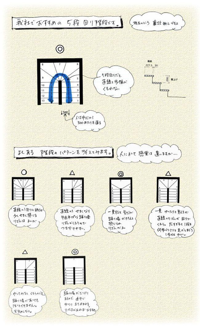 03 階段 おしゃれまとめの人気アイデア Pinterest Kenji Okuyama