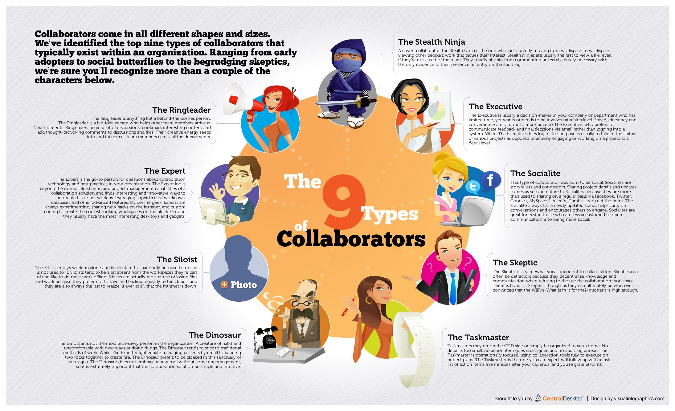 best images about work it personality types 17 best images about work it personality types scavenger hunts and employee appreciation