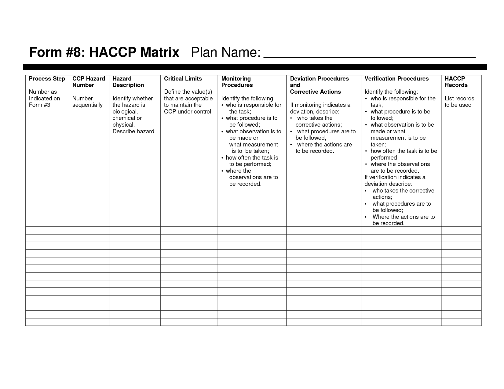 Haccp Plan Template Blank Haccp Plan Forms