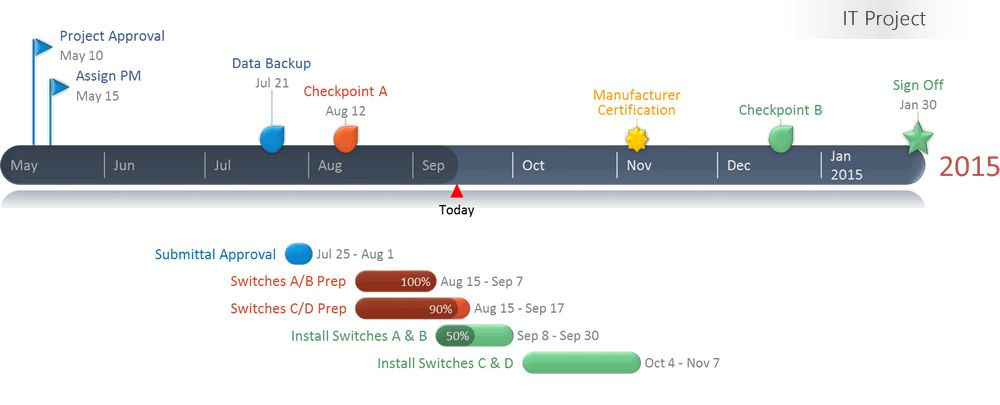 1 free timeline maker and timeline creator for powerpoint office