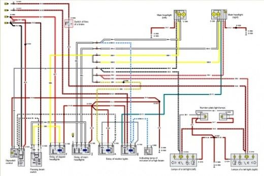 Fig.1.Ford Scorpio wiring diagram: Lighting instruments. | Diagram, Ford,  CarPinterest