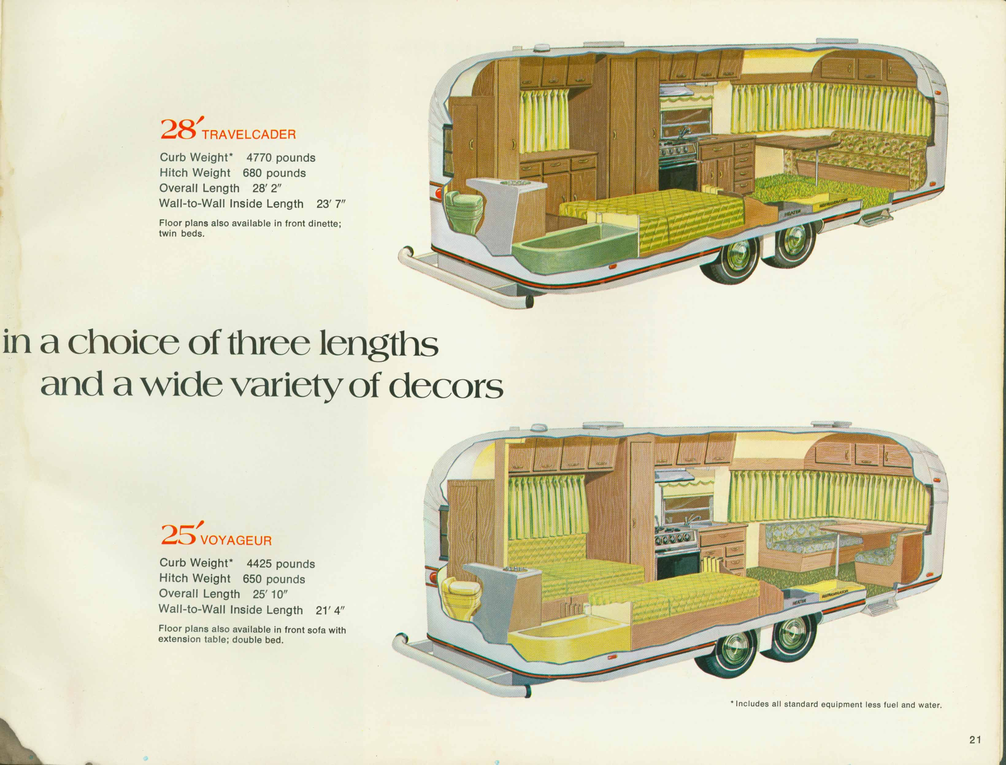 Holiday Rambler Travel Trailers