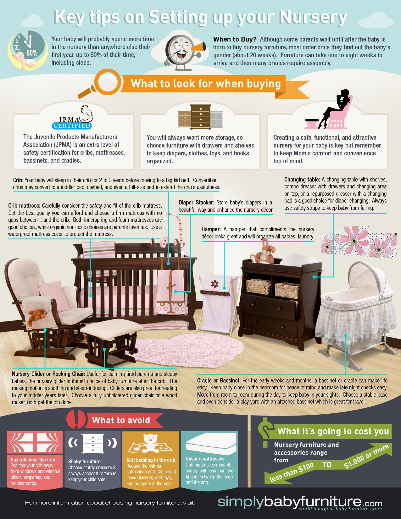 Tips On Setting Up Your Nursery Infographic And What Baby Furniture You Need Other Things To Consider When Ing For S
