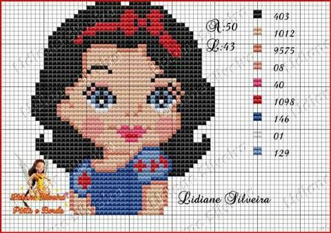 Pin von Jessica Souza auf princesas/coroa px | Pinterest