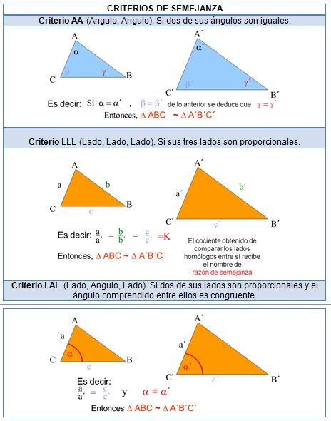 Triángulos Semejantes Definición Y Caracteres De Semejanza Congruencia De Triangulos Ecuaciones Cuadraticas Blog De Matematicas