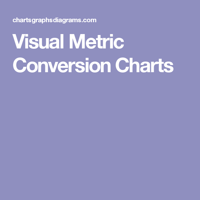 ideas to divide sae and mm in your garage - Visual Metric Conversion Charts Metric
